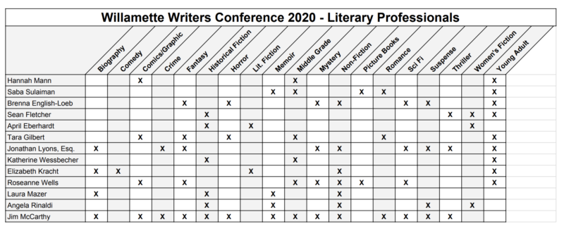 2020 Literary Agents
